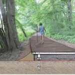 THIS RENDERING SHOWS how concrete piers would raise portions of the trail above tree roots.  Rendering courtesy NYC Department of Parks
